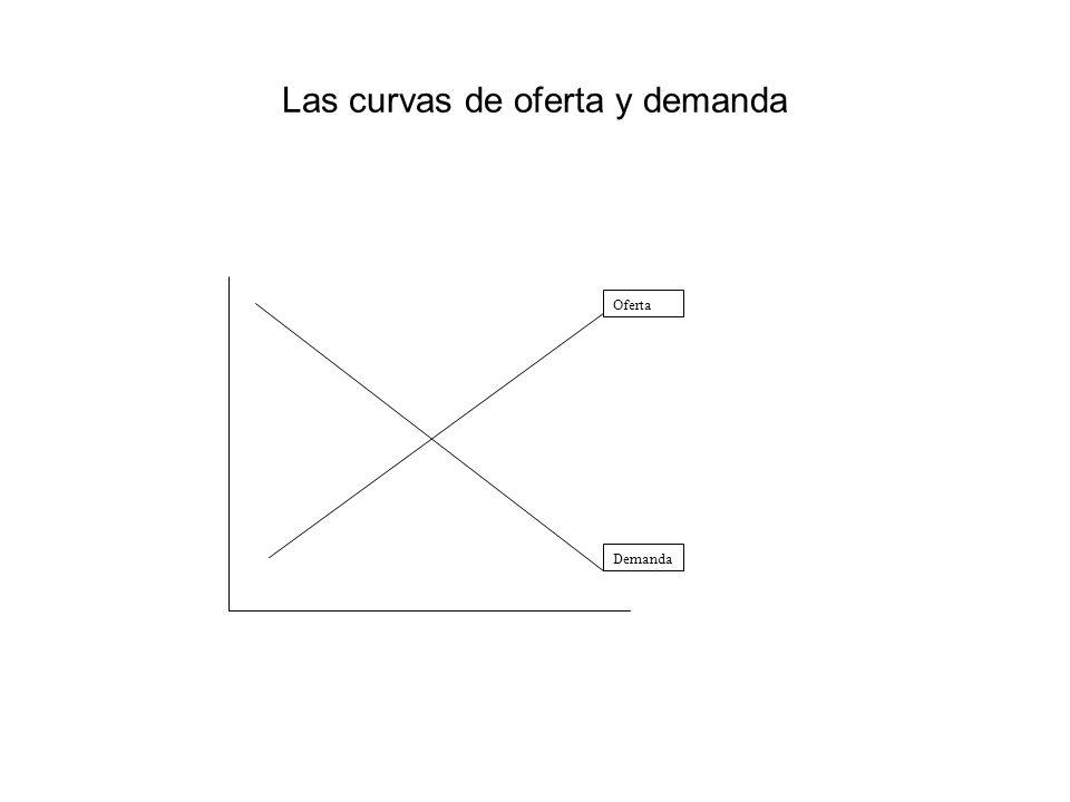 Las curvas de oferta y demanda