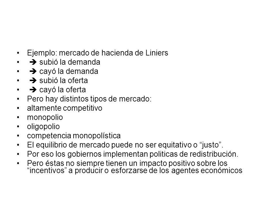 Ejemplo: mercado de hacienda de Liniers