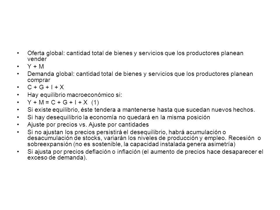 Oferta global: cantidad total de bienes y servicios que los productores planean vender