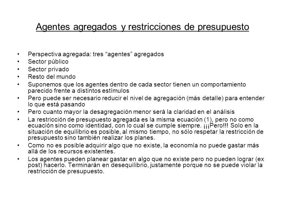Agentes agregados y restricciones de presupuesto
