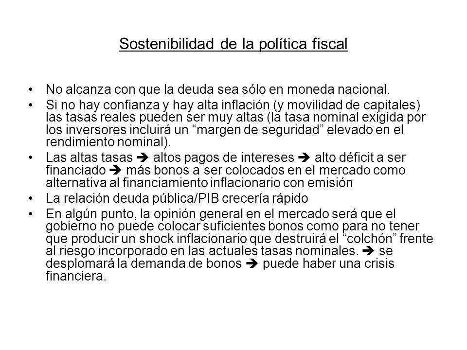 Sostenibilidad de la política fiscal