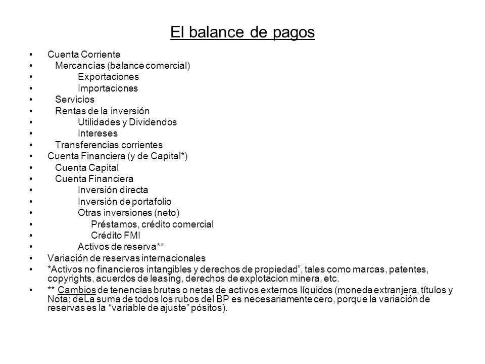El balance de pagos Cuenta Corriente Mercancías (balance comercial)