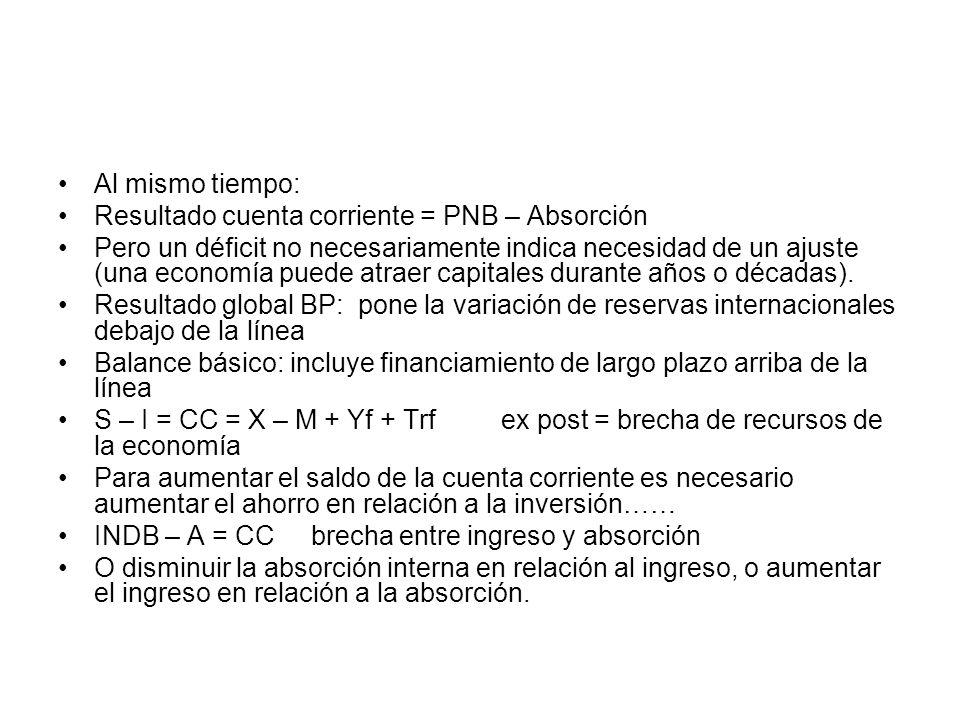 Al mismo tiempo: Resultado cuenta corriente = PNB – Absorción.