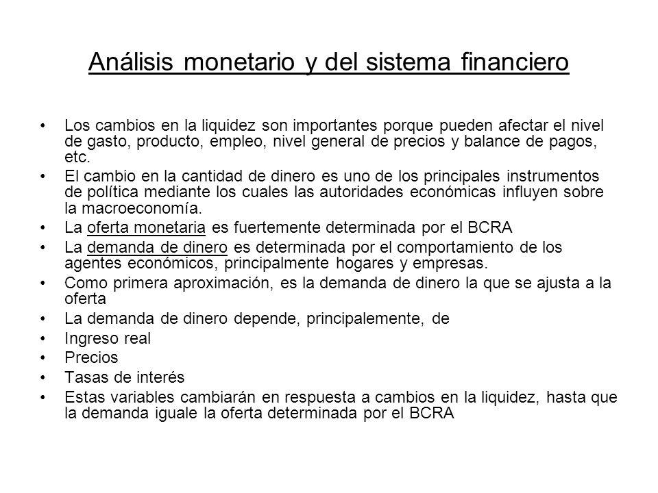 Análisis monetario y del sistema financiero