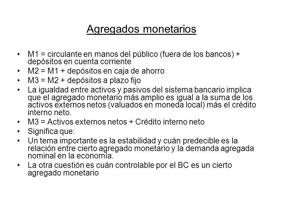 Agregados monetarios M1 = circulante en manos del público (fuera de los bancos) + depósitos en cuenta corriente.