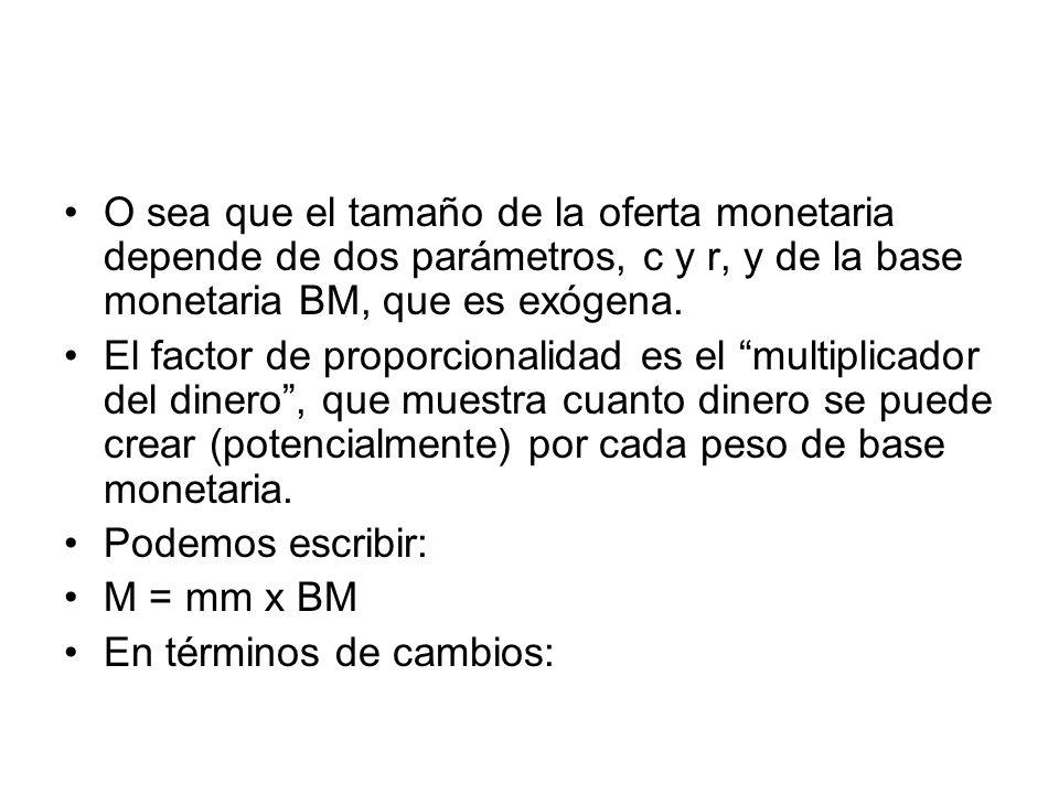 O sea que el tamaño de la oferta monetaria depende de dos parámetros, c y r, y de la base monetaria BM, que es exógena.