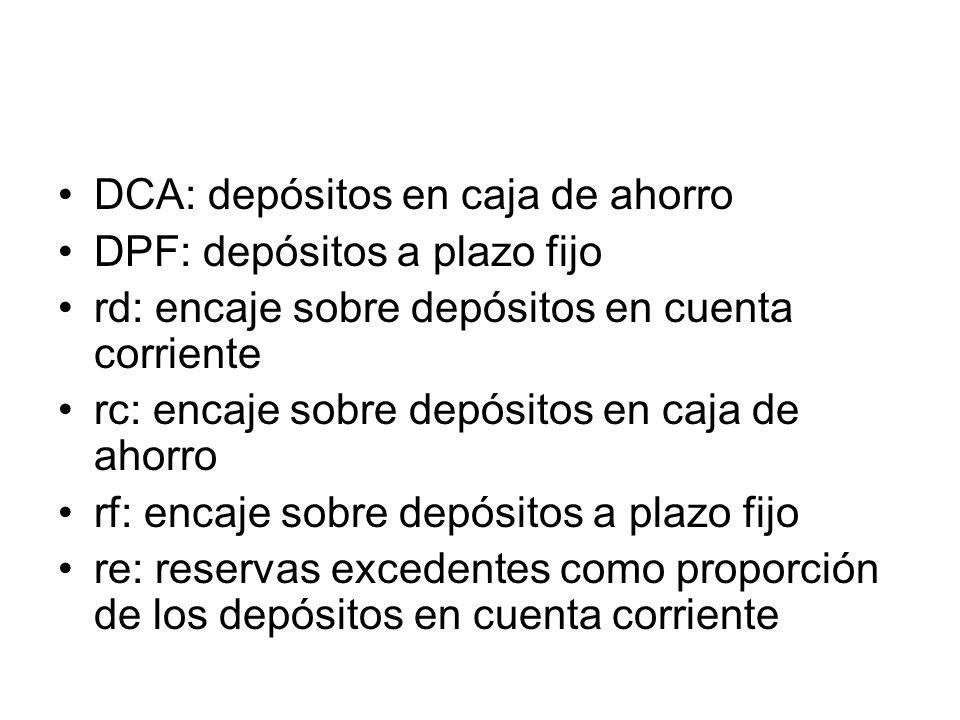 DCA: depósitos en caja de ahorro