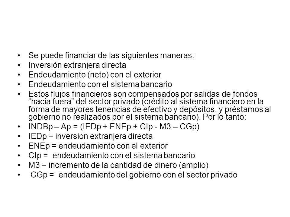 Se puede financiar de las siguientes maneras: