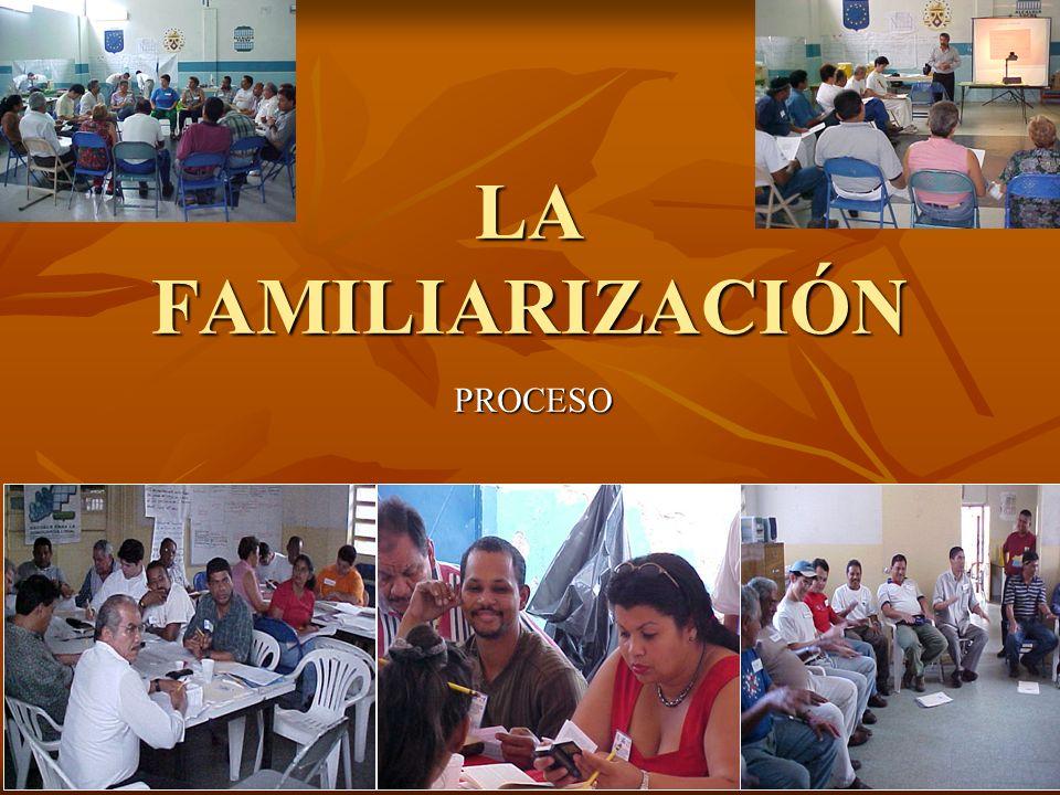 LA FAMILIARIZACIÓN PROCESO