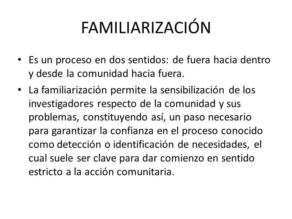 FAMILIARIZACIÓN Es un proceso en dos sentidos: de fuera hacia dentro y desde la comunidad hacia fuera.