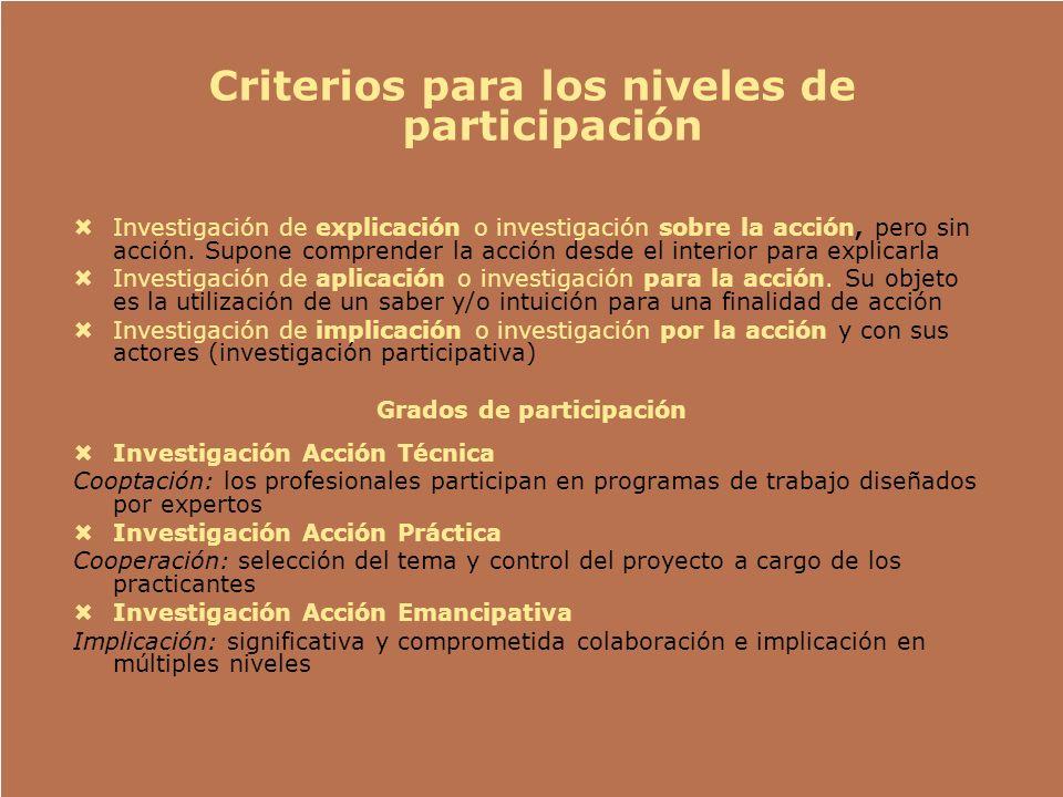 Criterios para los niveles de participación Grados de participación
