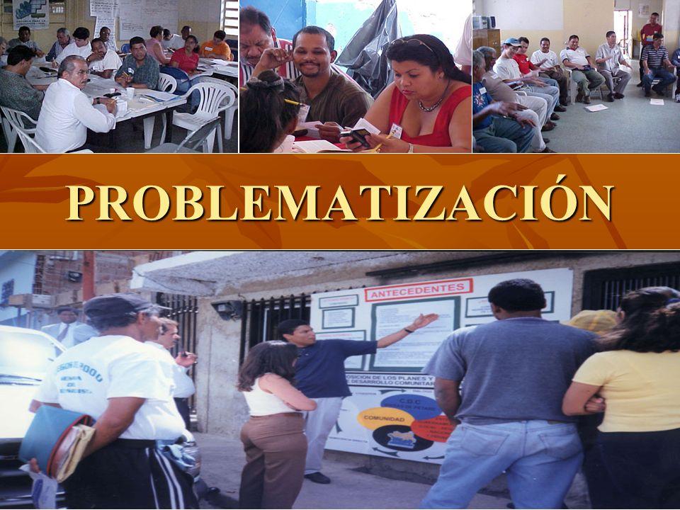 PROBLEMATIZACIÓN PROCEDIMIENTOS