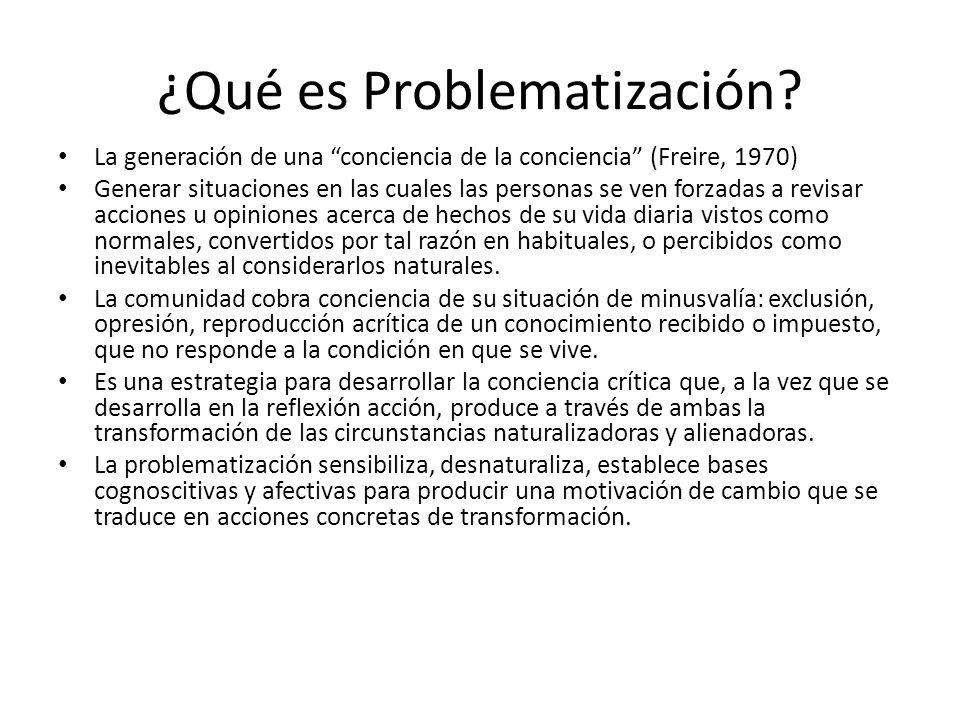 ¿Qué es Problematización
