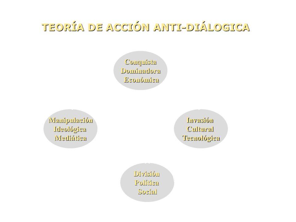 TEORÍA DE ACCIÓN ANTI-DIÁLOGICA