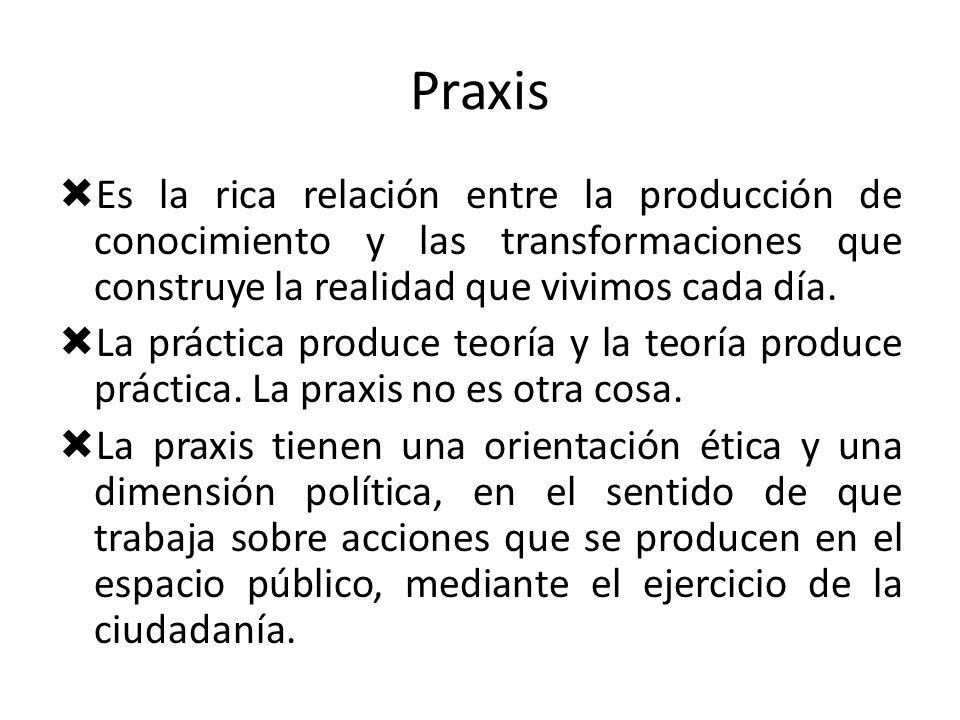 Praxis Es la rica relación entre la producción de conocimiento y las transformaciones que construye la realidad que vivimos cada día.