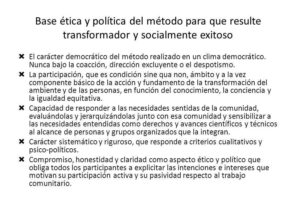 Base ética y política del método para que resulte transformador y socialmente exitoso