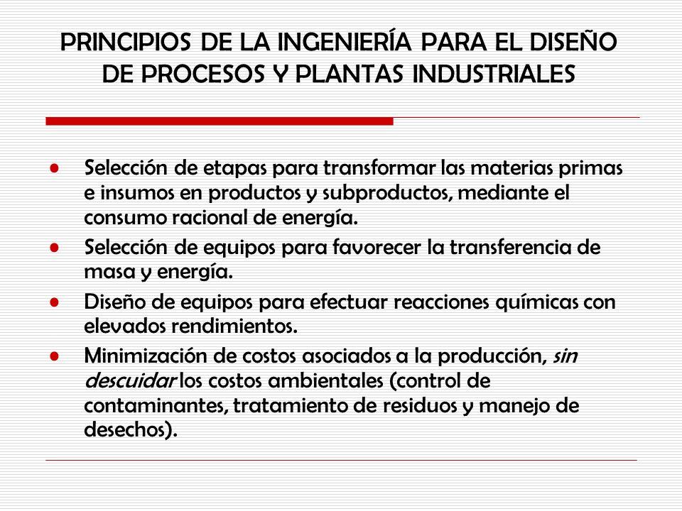 PRINCIPIOS DE LA INGENIERÍA PARA EL DISEÑO DE PROCESOS Y PLANTAS INDUSTRIALES