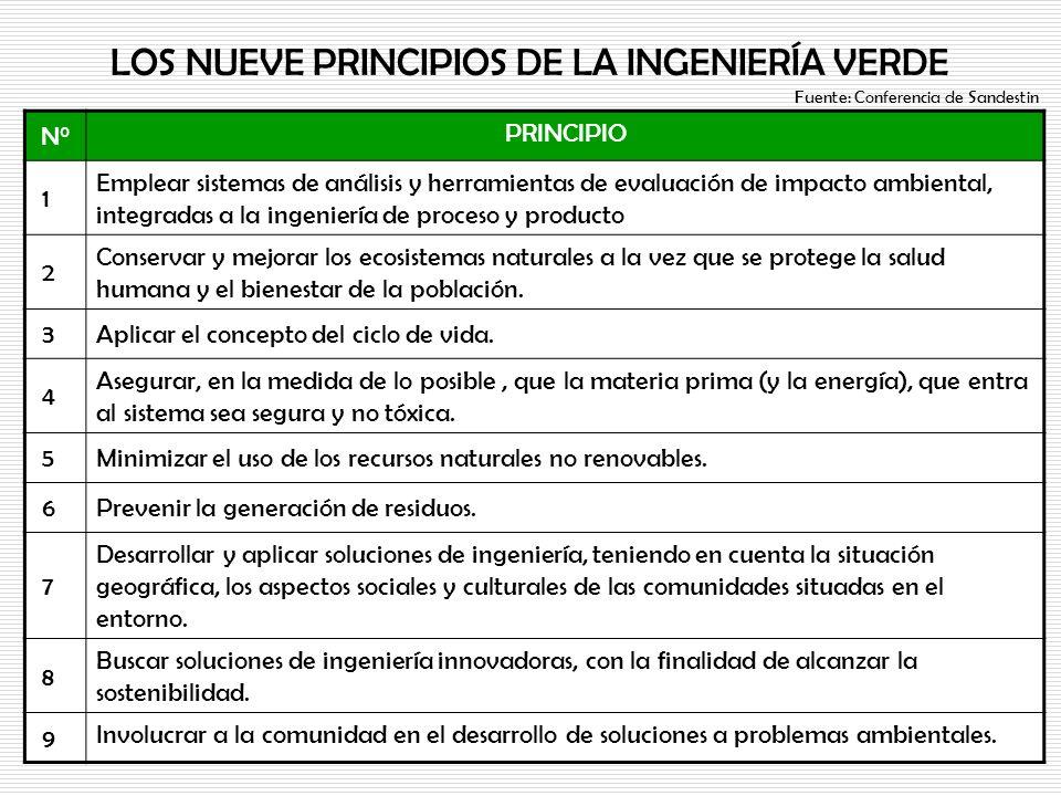 LOS NUEVE PRINCIPIOS DE LA INGENIERÍA VERDE