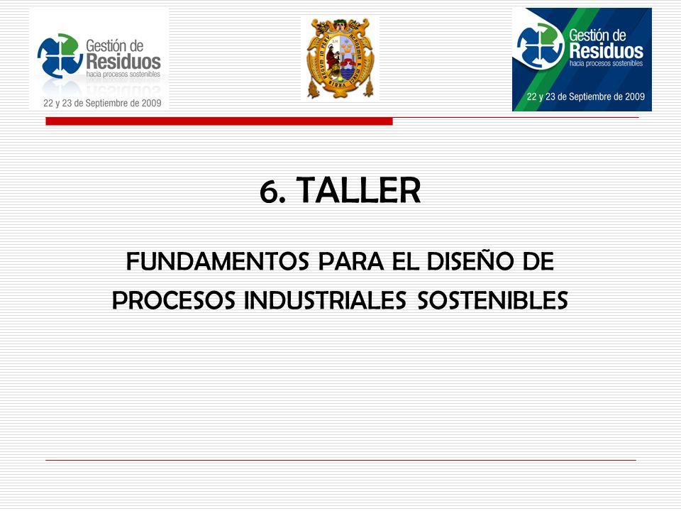 6. TALLER FUNDAMENTOS PARA EL DISEÑO DE