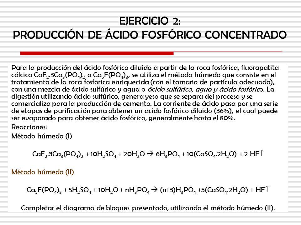 EJERCICIO 2: PRODUCCIÓN DE ÁCIDO FOSFÓRICO CONCENTRADO