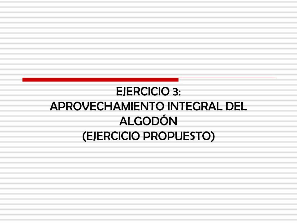 EJERCICIO 3: APROVECHAMIENTO INTEGRAL DEL ALGODÓN (EJERCICIO PROPUESTO)