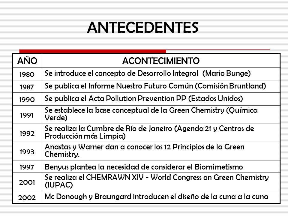 ANTECEDENTES AÑO ACONTECIMIENTO 1980