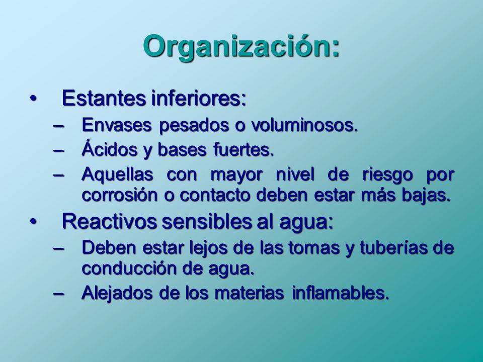 Organización: Estantes inferiores: Reactivos sensibles al agua: