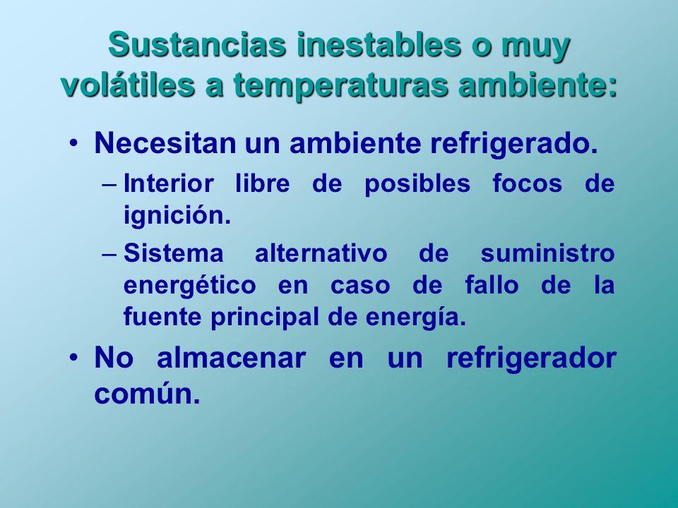 Sustancias inestables o muy volátiles a temperaturas ambiente: