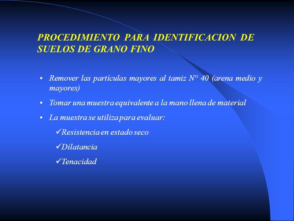 PROCEDIMIENTO PARA IDENTIFICACION DE SUELOS DE GRANO FINO