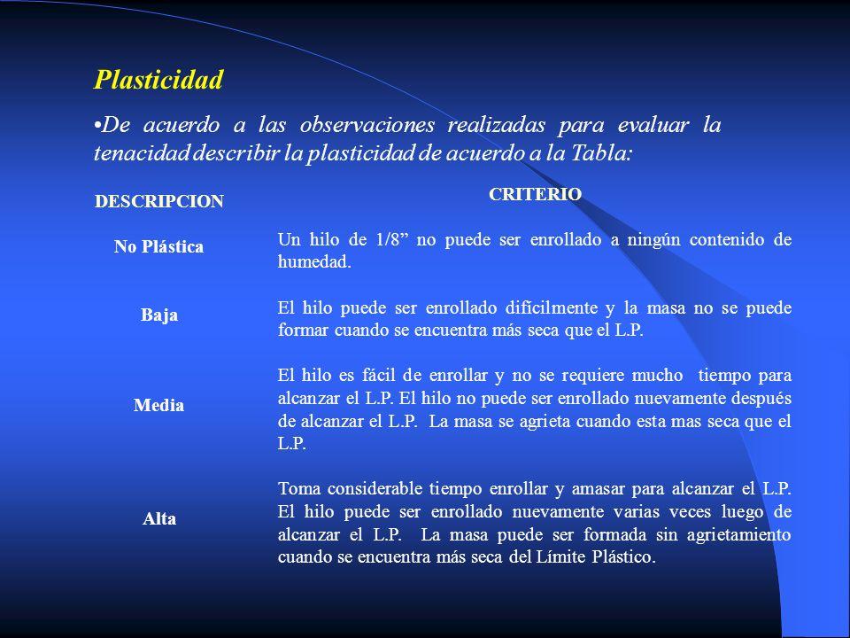 Plasticidad De acuerdo a las observaciones realizadas para evaluar la tenacidad describir la plasticidad de acuerdo a la Tabla: