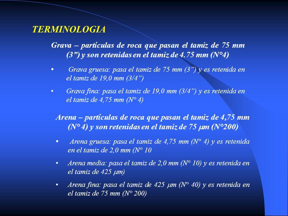 TERMINOLOGIA Grava – partículas de roca que pasan el tamiz de 75 mm (3 ) y son retenidas en el tamiz de 4.75 mm (N°4)