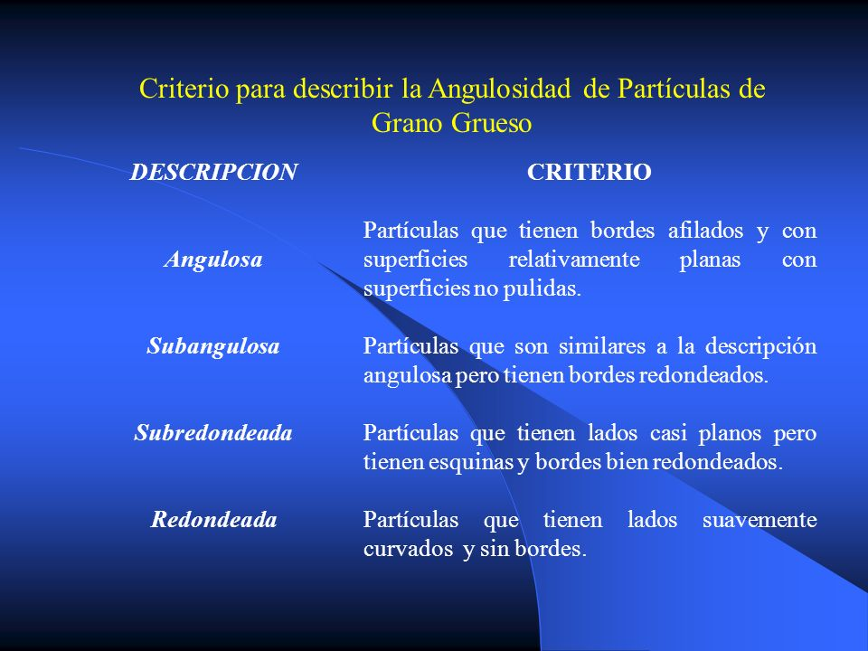 Criterio para describir la Angulosidad de Partículas de Grano Grueso