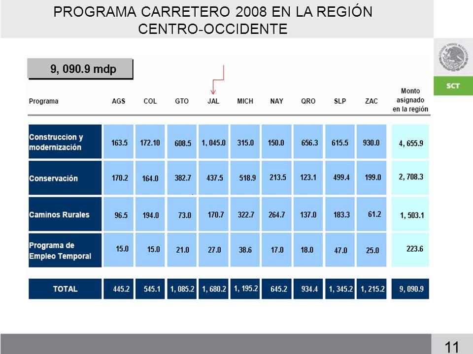 PROGRAMA CARRETERO 2008 EN LA REGIÓN