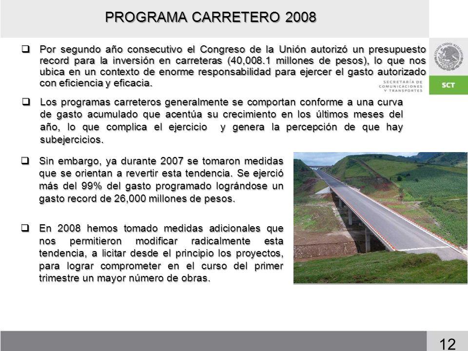 PROGRAMA CARRETERO 2008