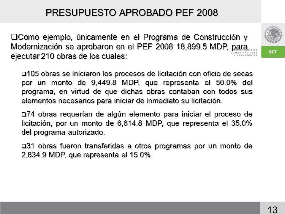 PRESUPUESTO APROBADO PEF 2008