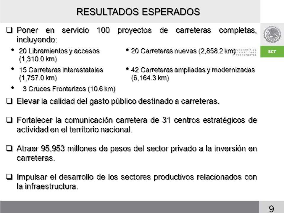 RESULTADOS ESPERADOS Poner en servicio 100 proyectos de carreteras completas, incluyendo:
