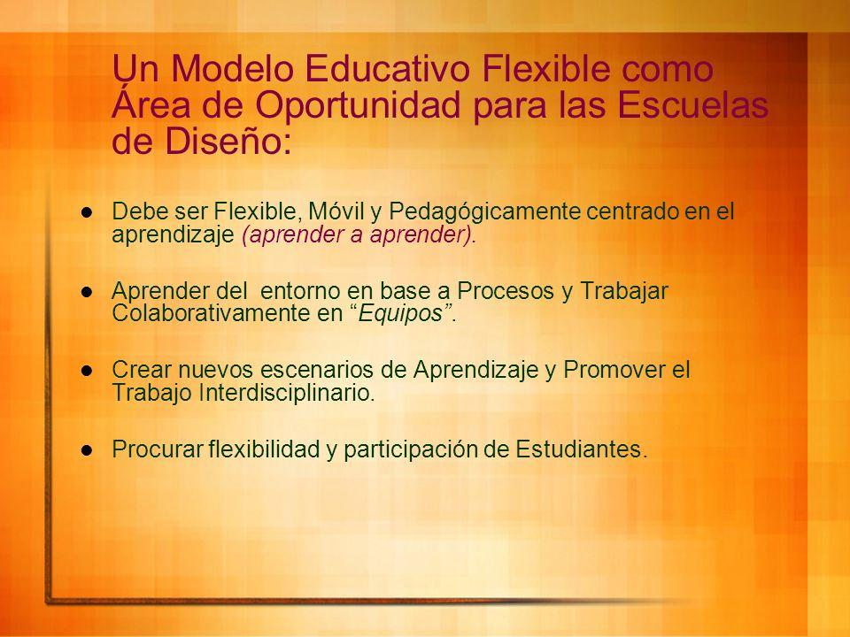 Un Modelo Educativo Flexible como Área de Oportunidad para las Escuelas de Diseño: