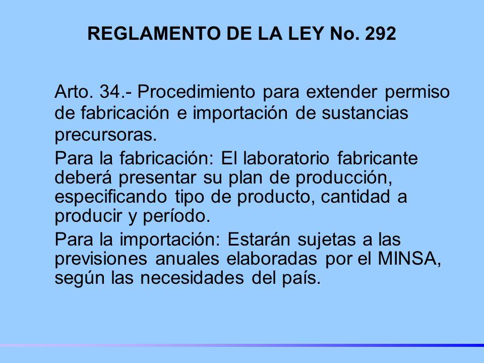 REGLAMENTO DE LA LEY No. 292 Arto. 34.- Procedimiento para extender permiso de fabricación e importación de sustancias precursoras.
