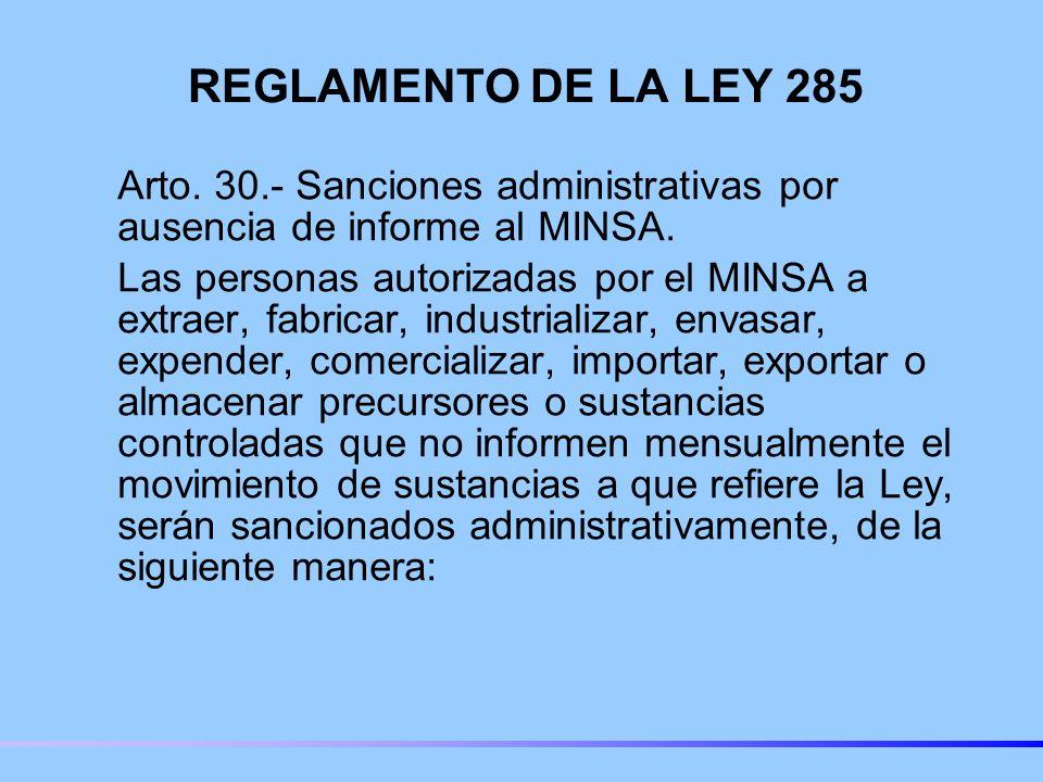 REGLAMENTO DE LA LEY 285 Arto. 30.- Sanciones administrativas por ausencia de informe al MINSA.