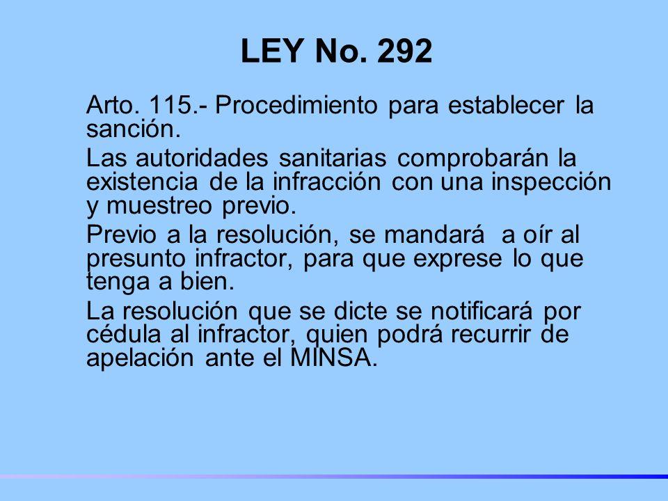 LEY No. 292 Arto. 115.- Procedimiento para establecer la sanción.