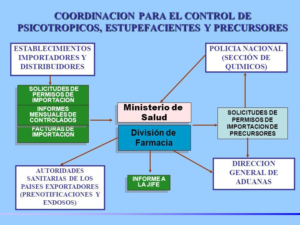 COORDINACION PARA EL CONTROL DE PSICOTROPICOS, ESTUPEFACIENTES Y PRECURSORES