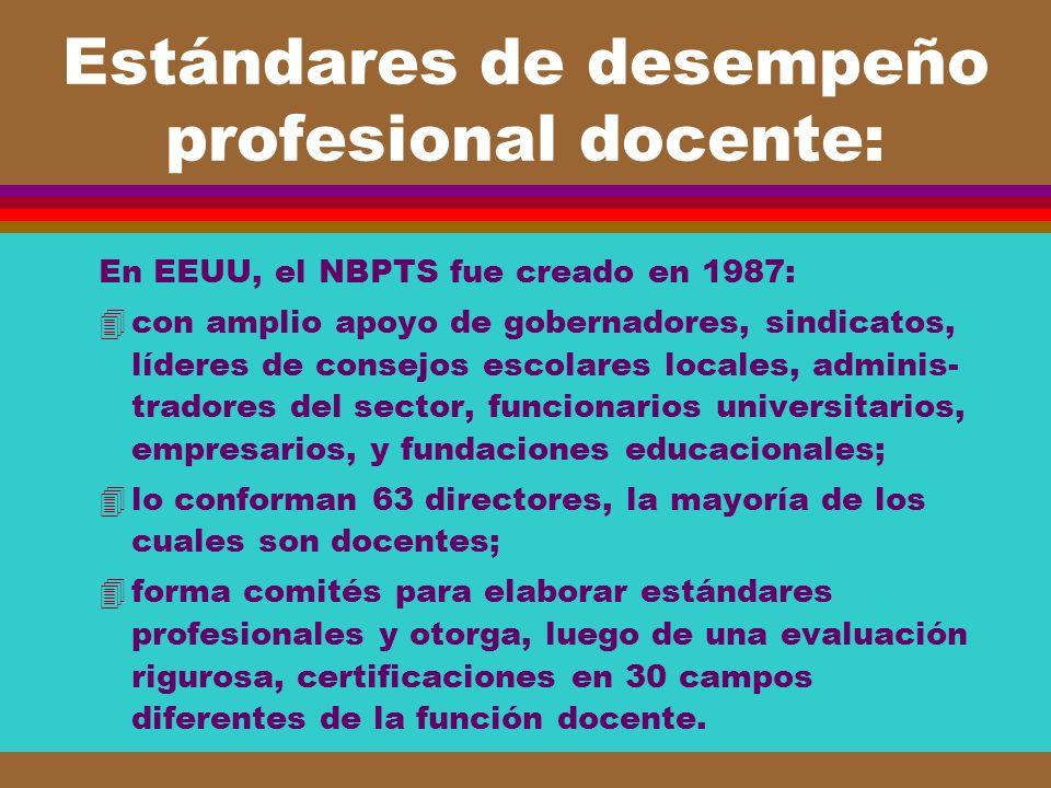 Estándares de desempeño profesional docente:
