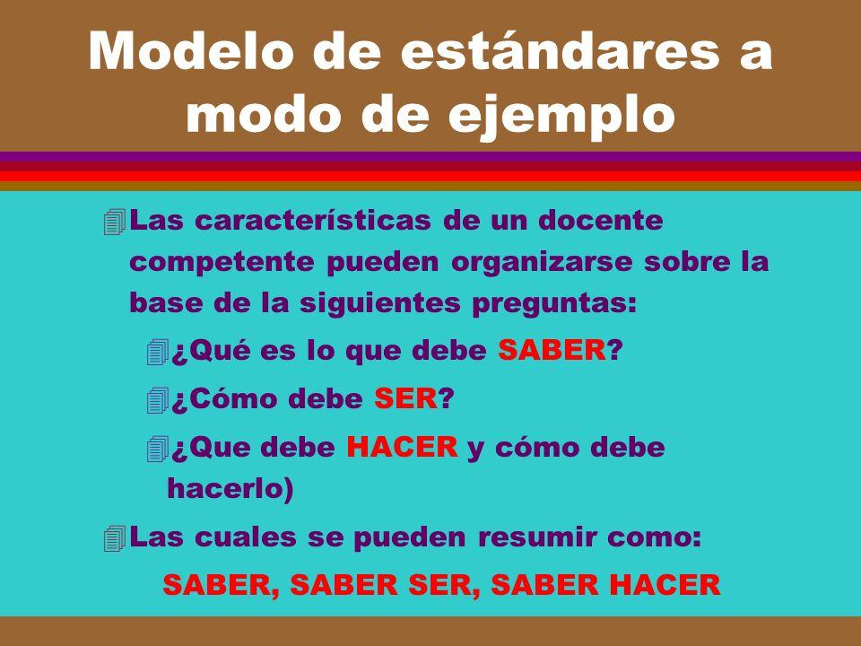 Modelo de estándares a modo de ejemplo
