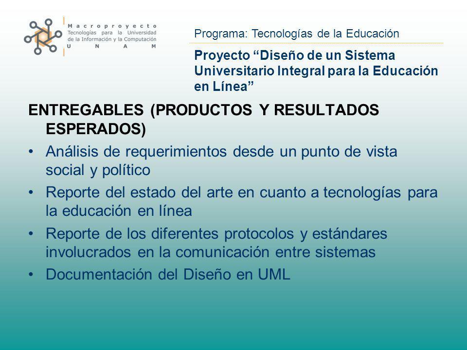 ENTREGABLES (PRODUCTOS Y RESULTADOS ESPERADOS)