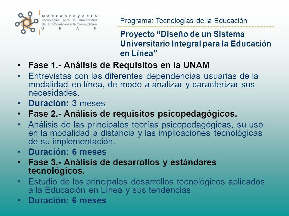 Fase 1.- Análisis de Requisitos en la UNAM