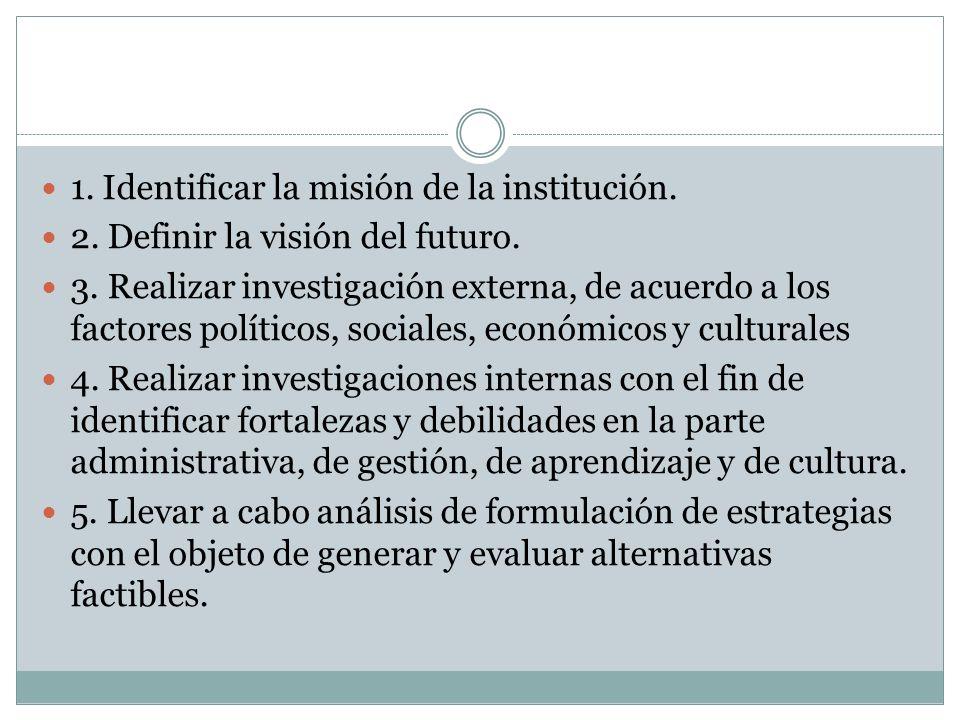 1. Identificar la misión de la institución.