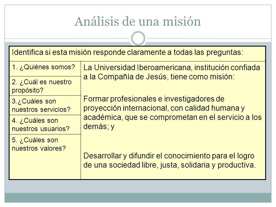 Análisis de una misión Identifica si esta misión responde claramente a todas las preguntas: 1. ¿Quiénes somos