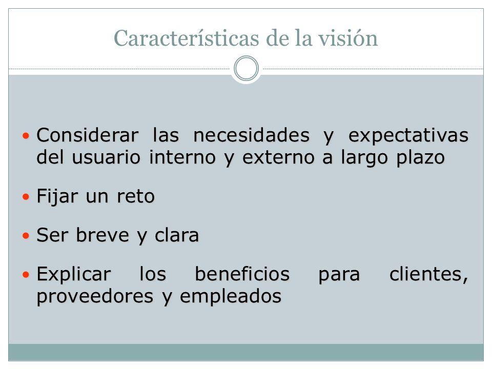 Características de la visión