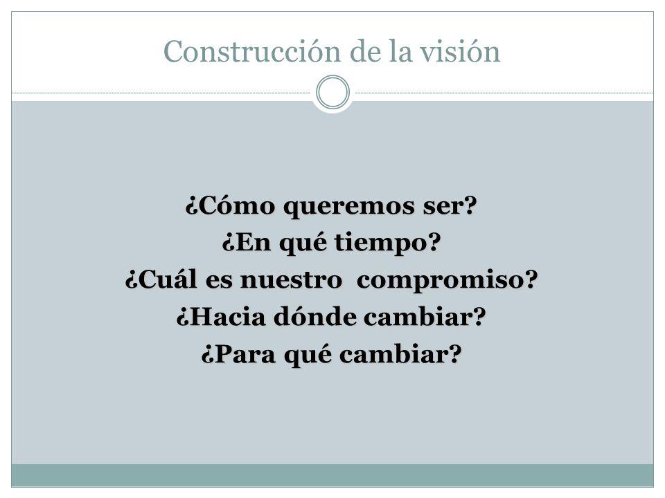 Construcción de la visión