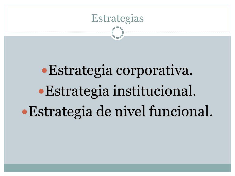 Estrategia corporativa. Estrategia institucional.